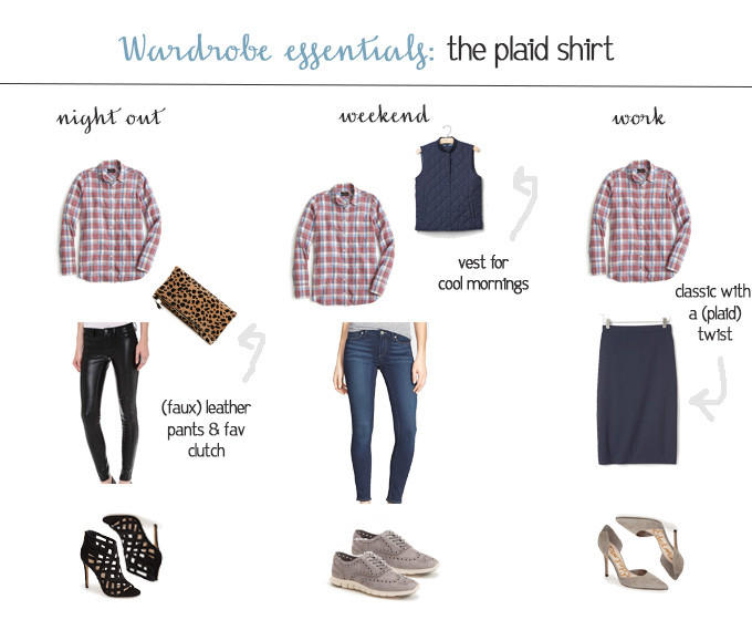 Wardrobe Essentials_The Plaid Shirt